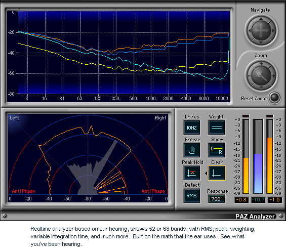 Waves Platinum - Native Digital Download PsychoAcoustic Analyzer