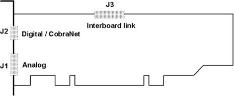 Block Diagram: miXart 8