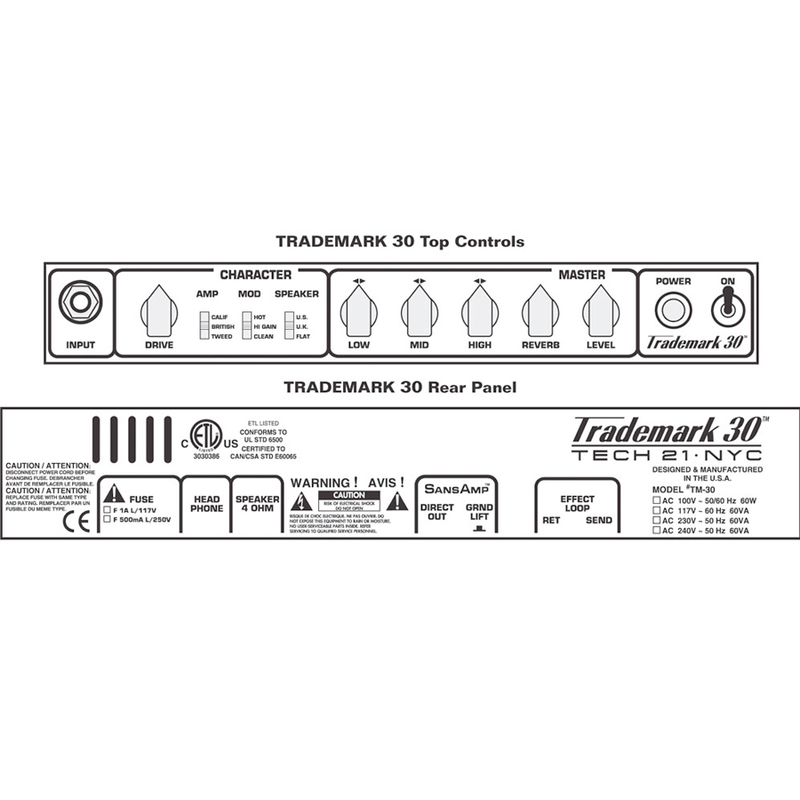 Panel Controls