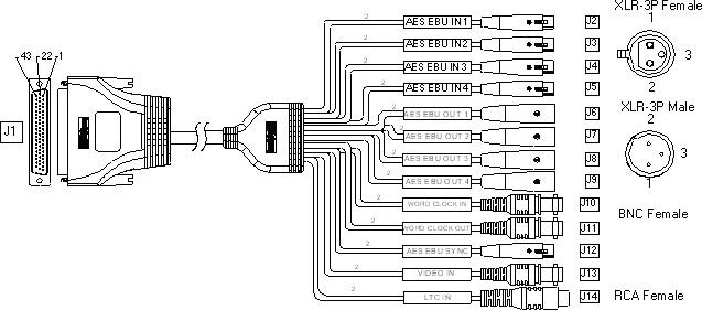 VX881HR - cable