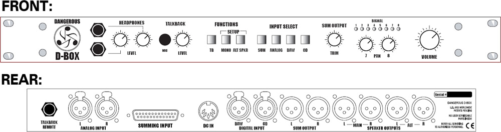 Dangerous Music D-BOX Front & Rear Diagram