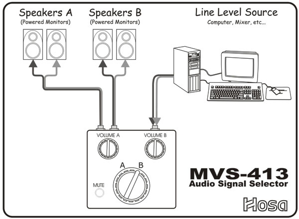 Hosa MVS-413 Diagram View