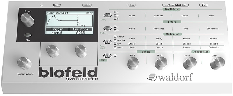 Waldorf Blofeld Synthesizer Keyboard Large Module  View