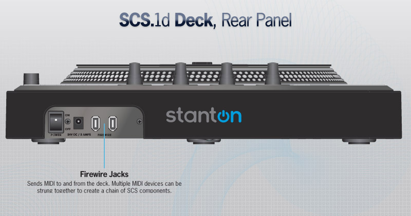 Stanton SCS.1D Rear Detailed View