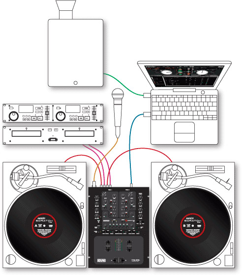 Rane Video-SL Setup View