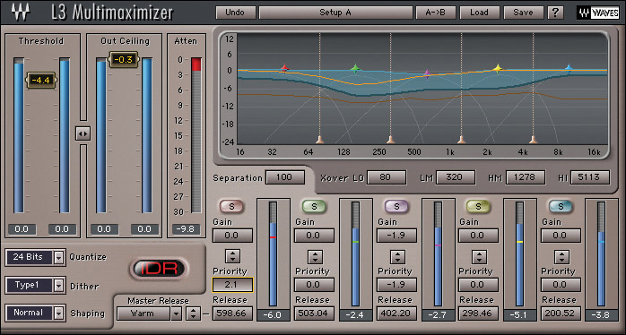 Waves L3-16 - TDM Digital Download L3 Multimaximizer