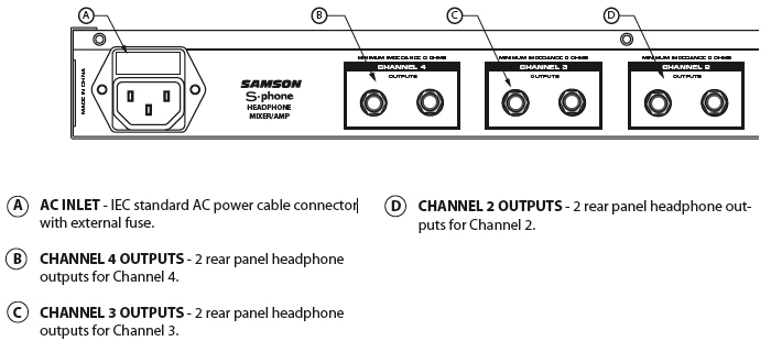 Samson S Phone Back Diagram