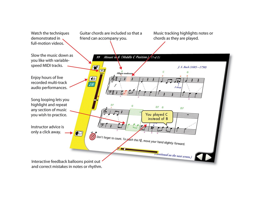 eMedia Piano For Dummies Screenshot