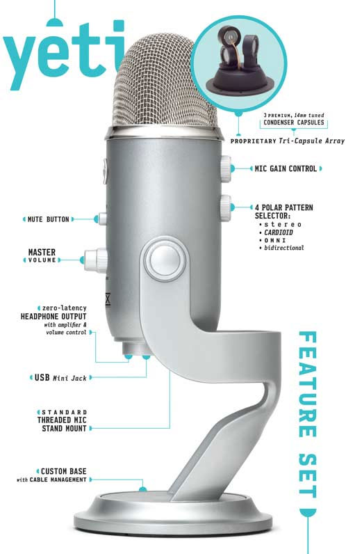 Blue Yeti Specifications