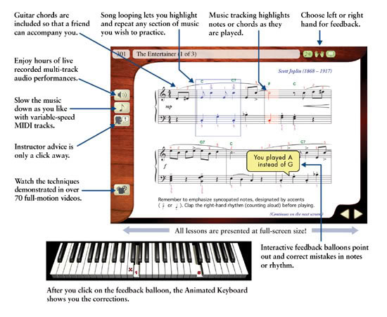 eMedia Piano & Keyboard Method v3.0 Interface View