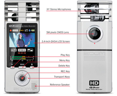 Zoom Q3HD Features