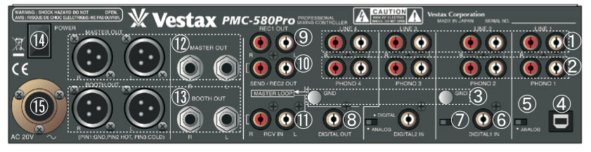 Vestax PMC-580Pro Rear View