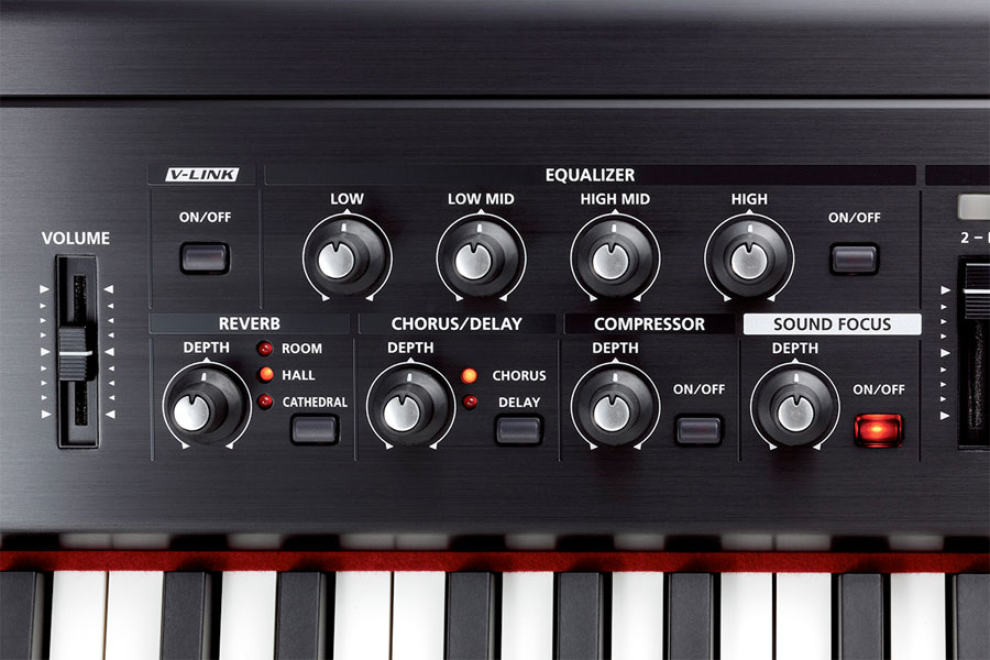 Roland RD-700NX Control Detail