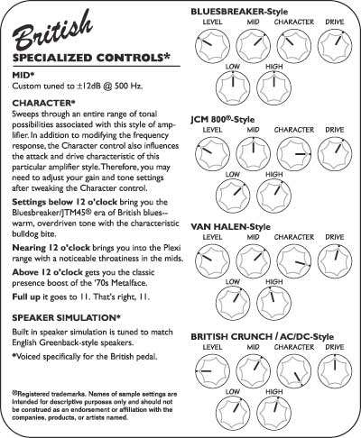 Tech21 British V2 Specialized Controls