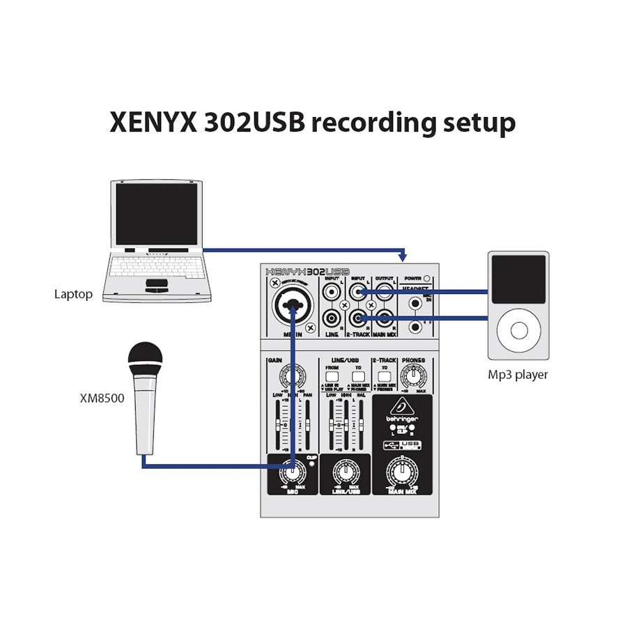 Behringer 302 USB USB Connection