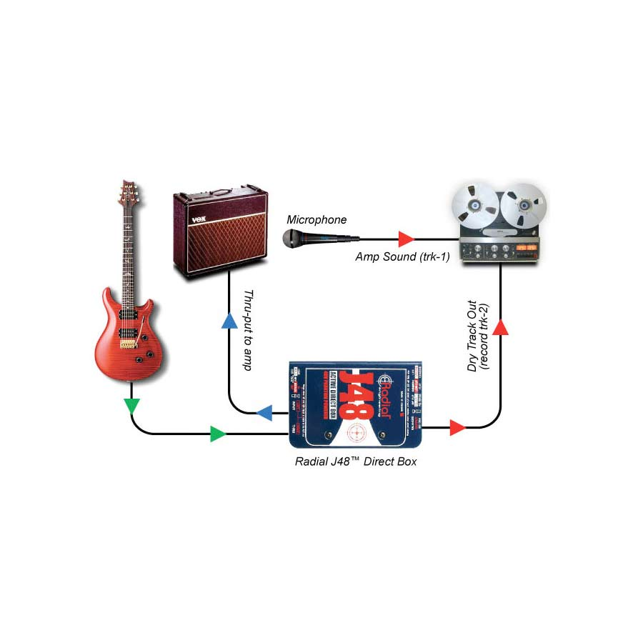 Radial Reamp® JCR Reamping Part 1