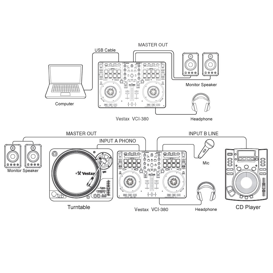 Vestax VCI-380 Connection