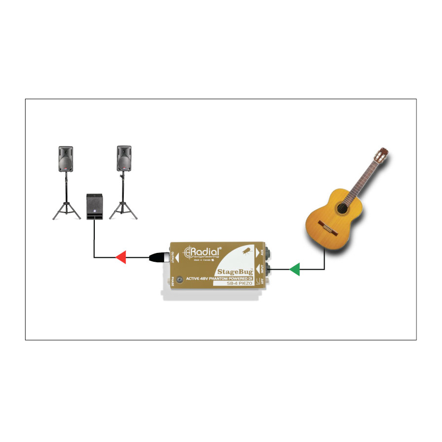 Using the SB-4 on classical guitar