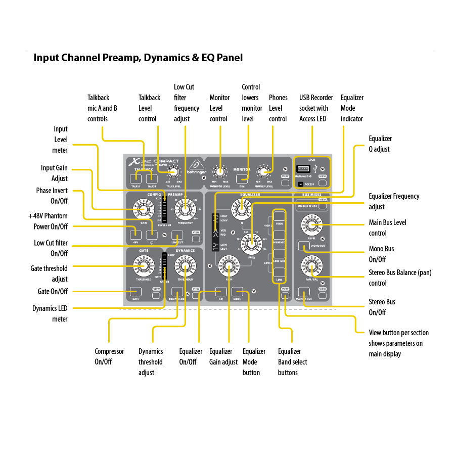 Input Channel Preamp