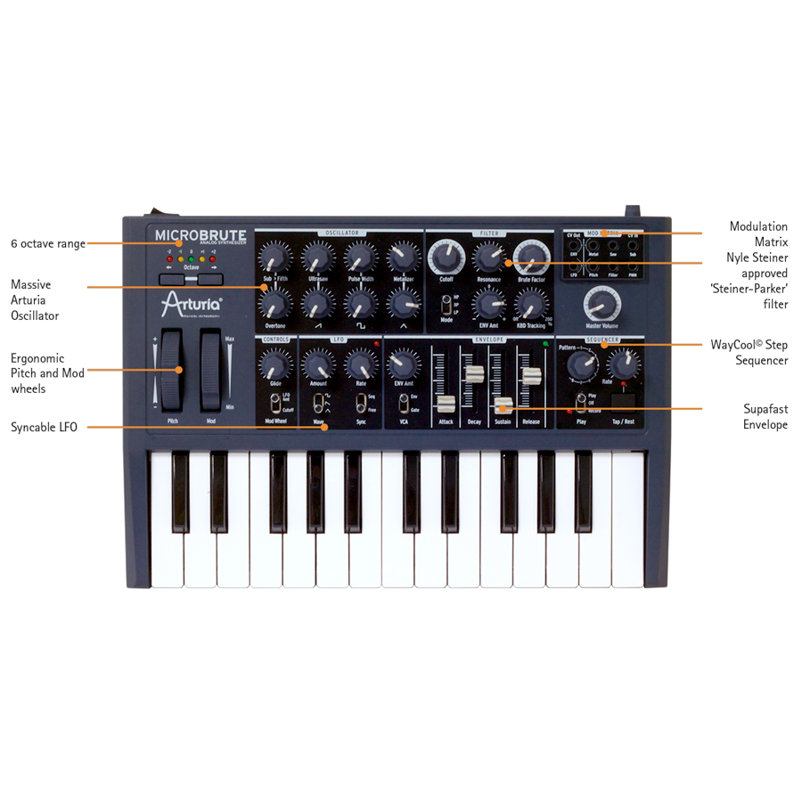 Arturia MicroBrute Expanded