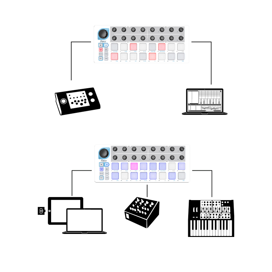Arturia BeatStep Connections