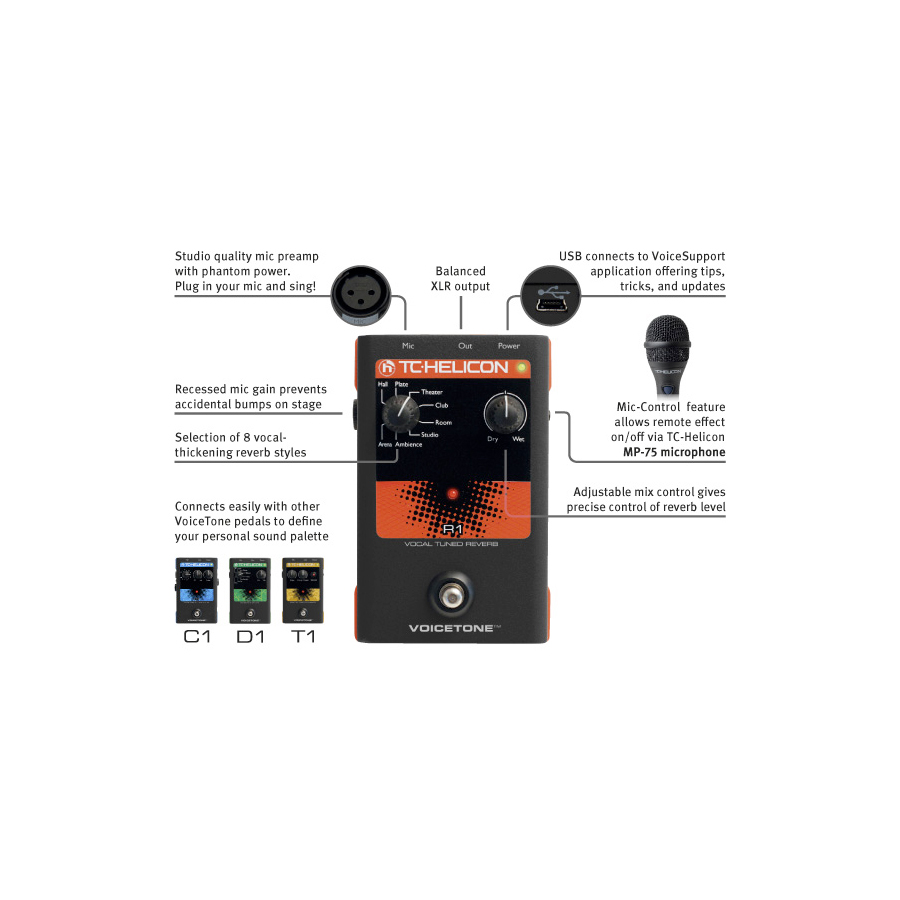 TC Helicon VoiceTone R1 View 4